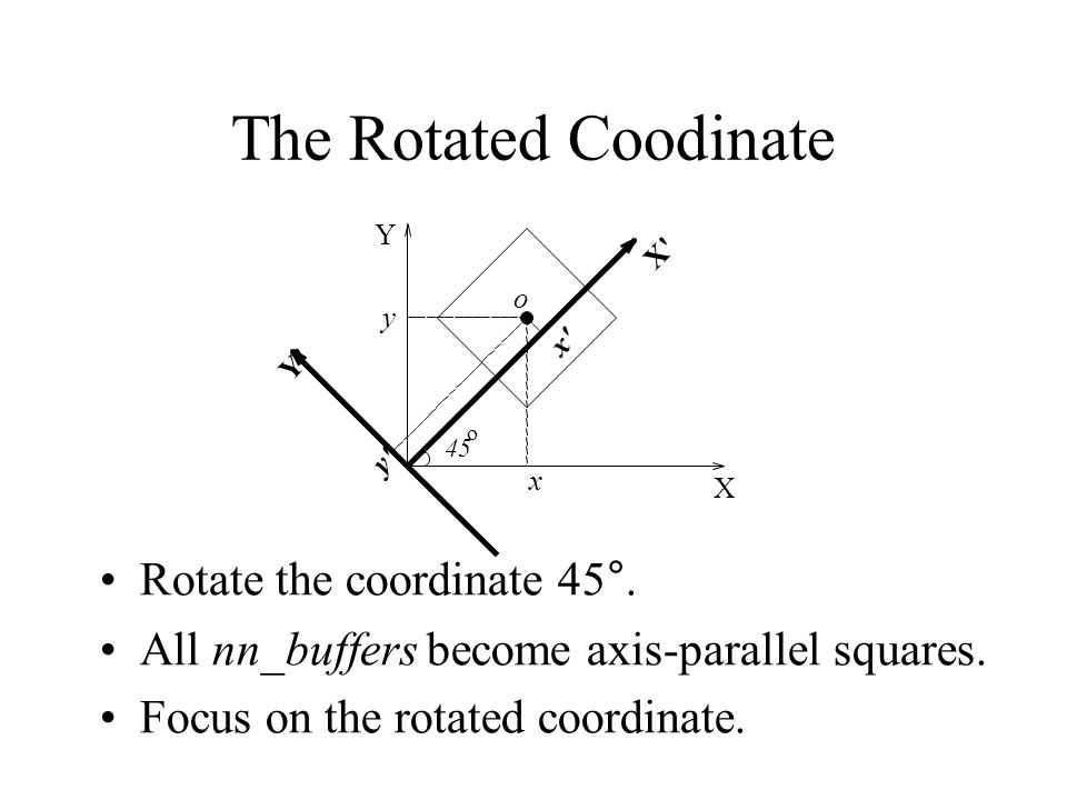 The Rotated Coodinate Rotate the coordinate 45°. All nn_buffers become axis-parallel squares. Focus on the rotated coordinate. 45 o o X' X Y Y' x y x'