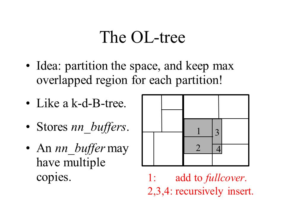 The OL-tree Idea: partition the space, and keep max overlapped region for each partition! Like a k-d-B-tree. An nn_buffer may have multiple copies. St
