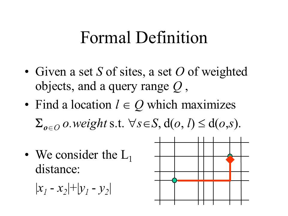 Formal Definition Given a set S of sites, a set O of weighted objects, and a query range Q, Find a location l Q which maximizes o O o.weight s.t.