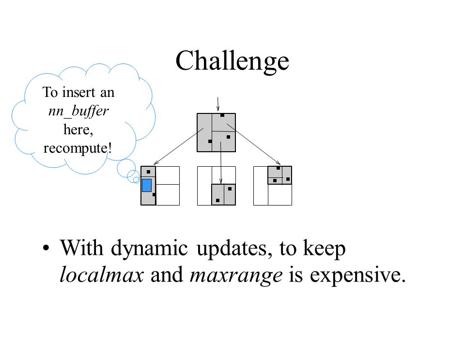 Challenge With dynamic updates, to keep localmax and maxrange is expensive. To insert an nn_buffer here, recompute!