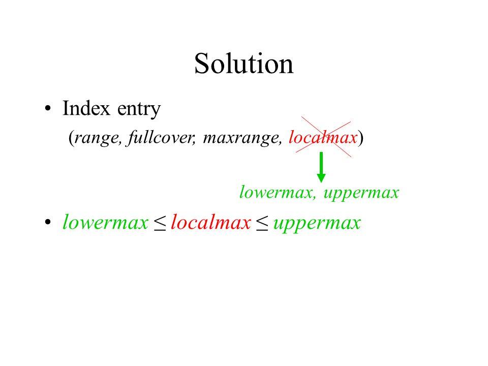 Index entry (range, fullcover, maxrange, localmax) lowermax, uppermax lowermax localmax uppermax Solution