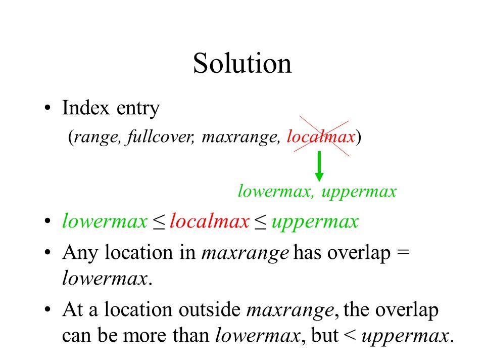 Index entry (range, fullcover, maxrange, localmax) lowermax, uppermax lowermax localmax uppermax Any location in maxrange has overlap = lowermax. At a