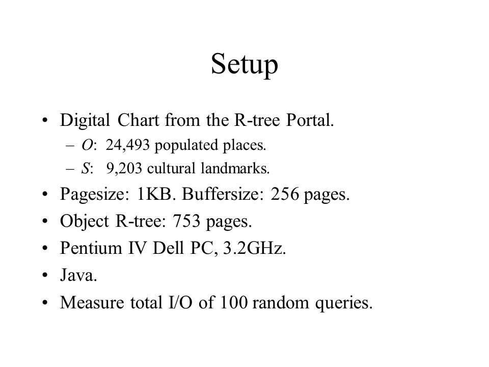 Setup Digital Chart from the R-tree Portal. –O: 24,493 populated places. –S: 9,203 cultural landmarks. Pagesize: 1KB. Buffersize: 256 pages. Object R-