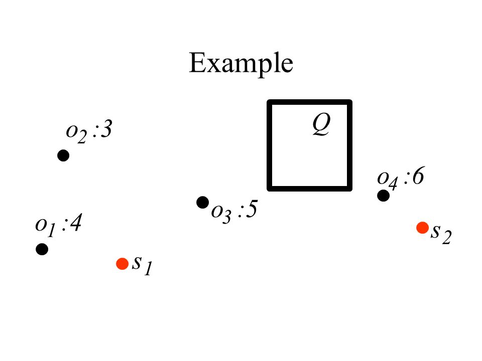 Example l1l1 1 s 2 o :3 2 o :4 1 o :6 4 12 10 s Q 19 22 o :5 3 The Influence of l 1 is 5+6=11.