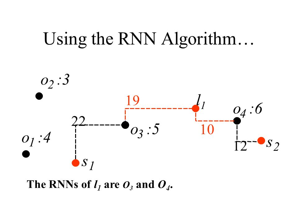 Using the RNN Algorithm… l1l1 1 s 2 o :3 2 o :4 1 o :6 4 12 10 s 19 22 o :5 3 The RNNs of l 1 are O 3 and O 4.