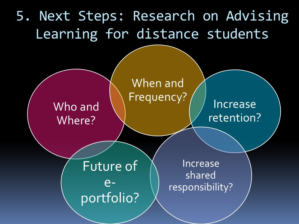 5. Next Steps: Research on Advising Learning for distance students Who and Where.