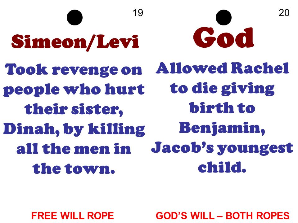 Simeon/Levi Took revenge on people who hurt their sister, Dinah, by killing all the men in the town. God Allowed Rachel to die giving birth to Benjami
