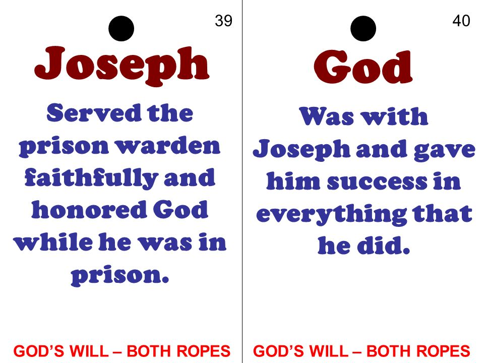 Joseph Served the prison warden faithfully and honored God while he was in prison. God Was with Joseph and gave him success in everything that he did.