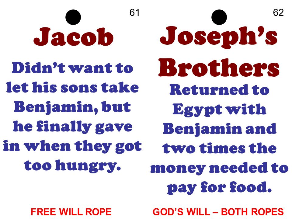 Jacob Didnt want to let his sons take Benjamin, but he finally gave in when they got too hungry. Josephs Brothers Returned to Egypt with Benjamin and