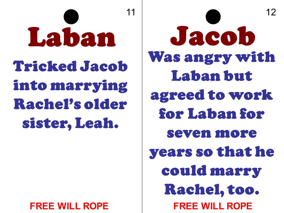 Laban Tricked Jacob into marrying Rachels older sister, Leah. Jacob Was angry with Laban but agreed to work for Laban for seven more years so that he