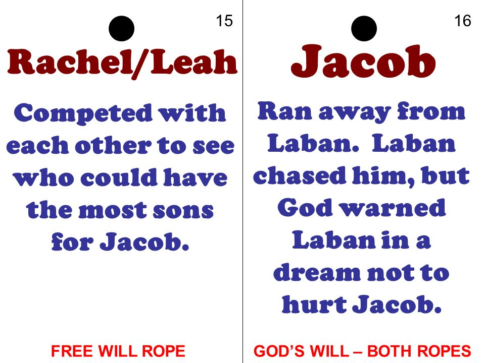 Rachel/Leah Competed with each other to see who could have the most sons for Jacob. Jacob Ran away from Laban. Laban chased him, but God warned Laban