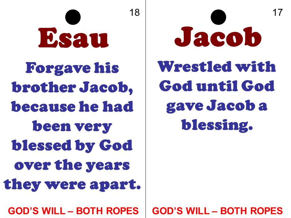 Esau Forgave his brother Jacob, because he had been very blessed by God over the years they were apart. Jacob Wrestled with God until God gave Jacob a