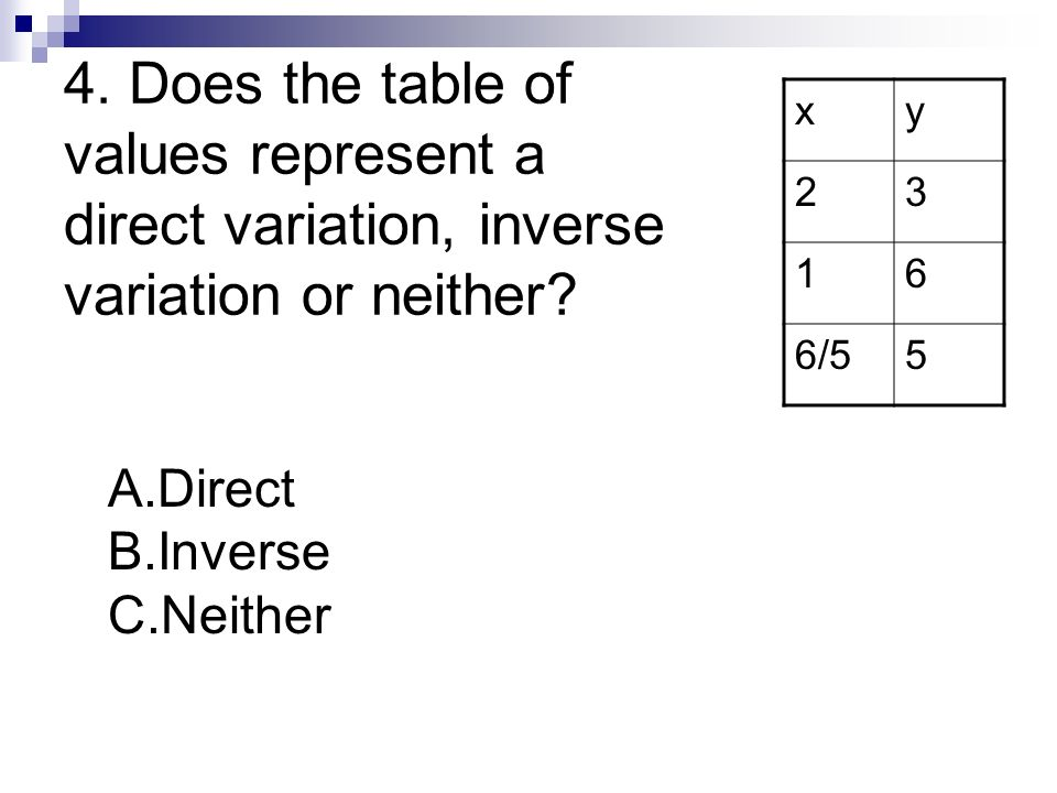 5.Do the following coordinates represent a direct variation, inverse variation or neither.