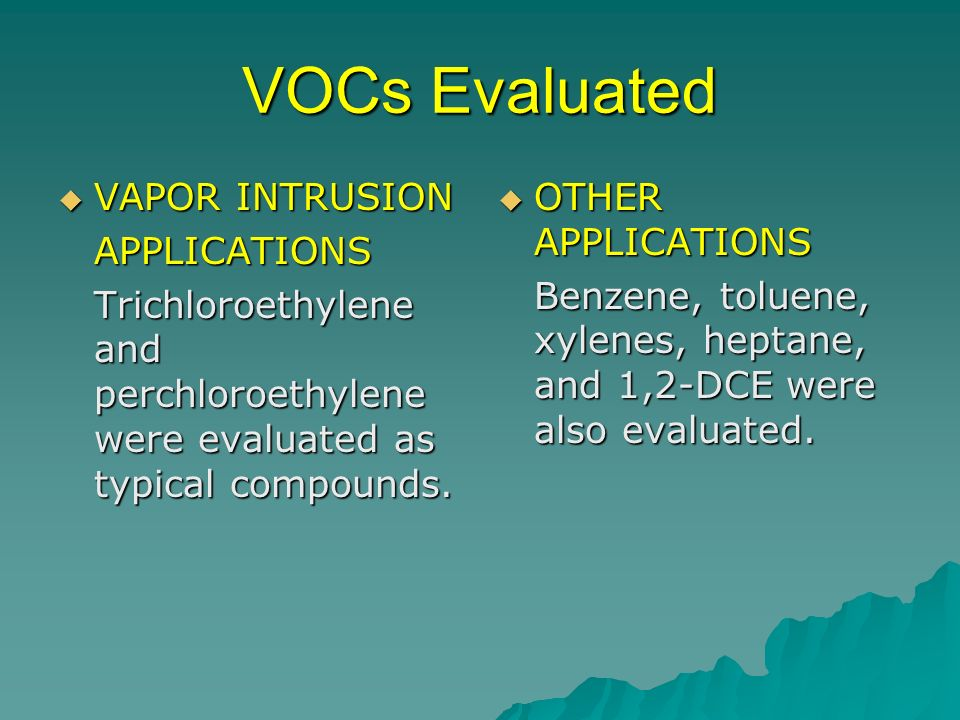 VOCs Evaluated VAPOR INTRUSION VAPOR INTRUSIONAPPLICATIONS Trichloroethylene and perchloroethylene were evaluated as typical compounds. OTHER APPLICAT