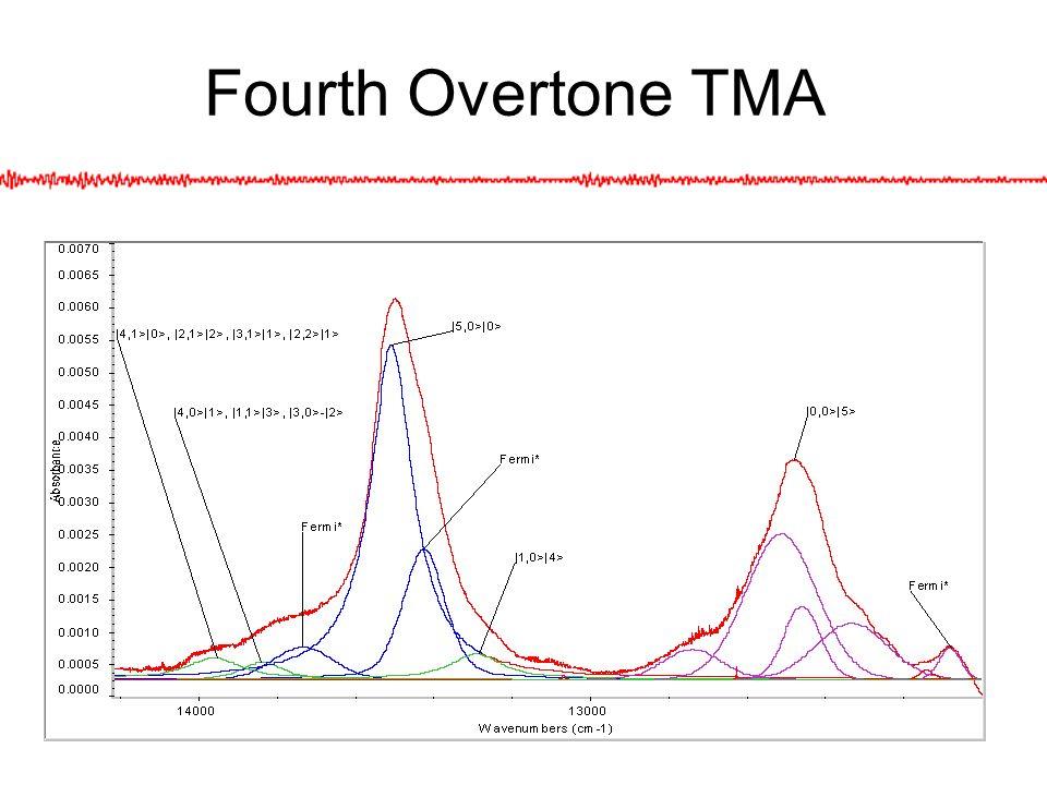 Fourth Overtone TMA