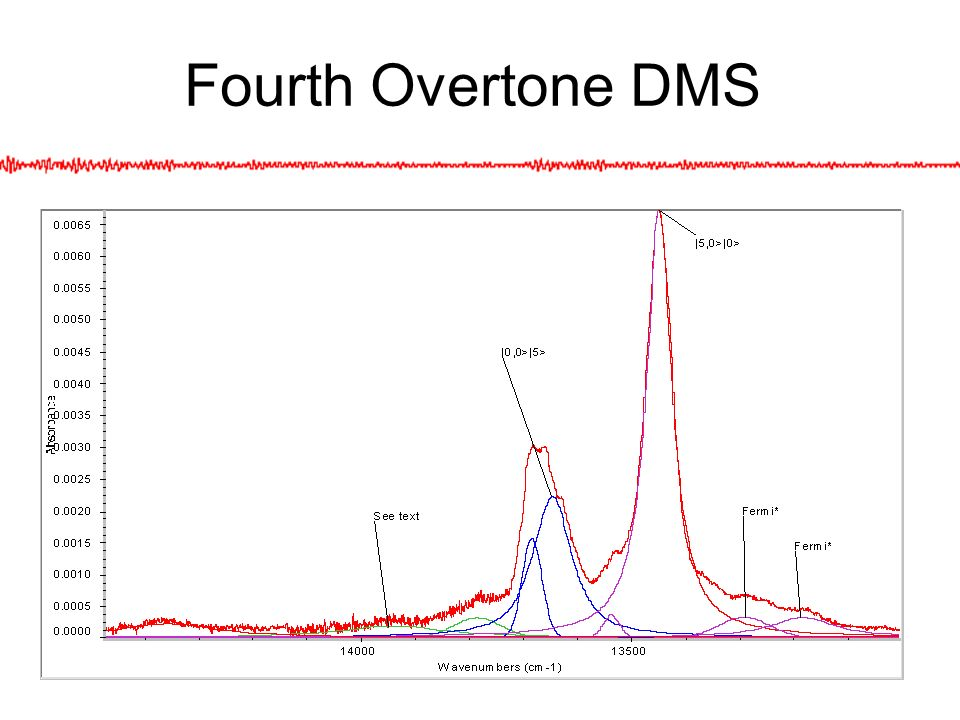 Fourth Overtone DMS