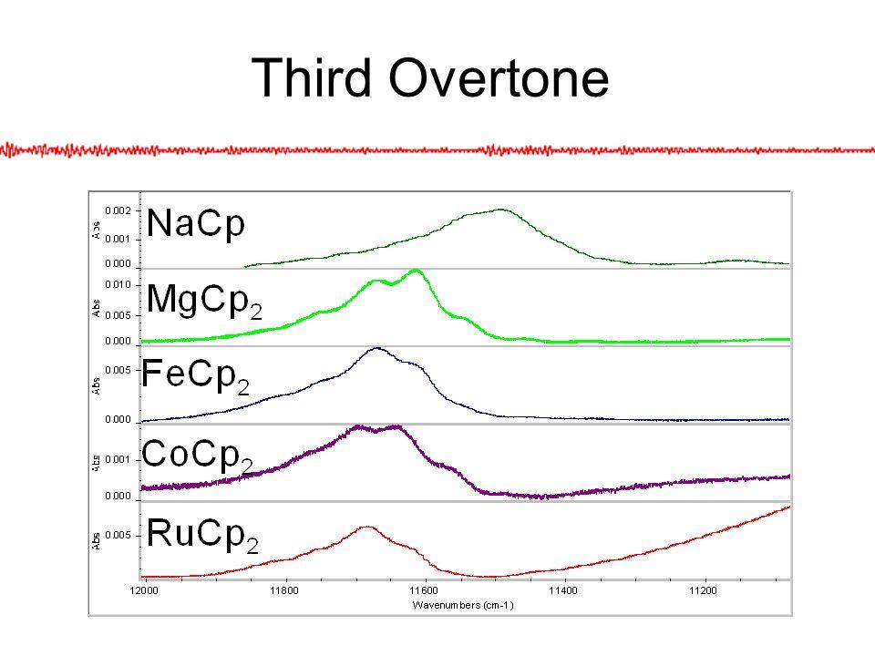 Third Overtone