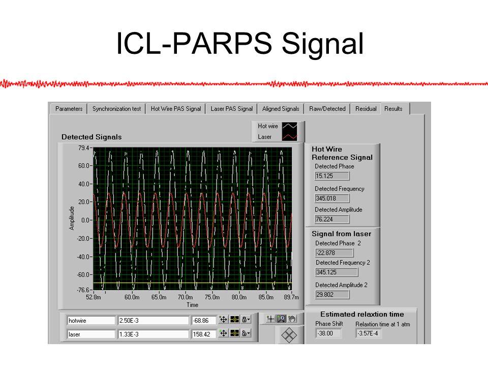 ICL-PARPS Signal