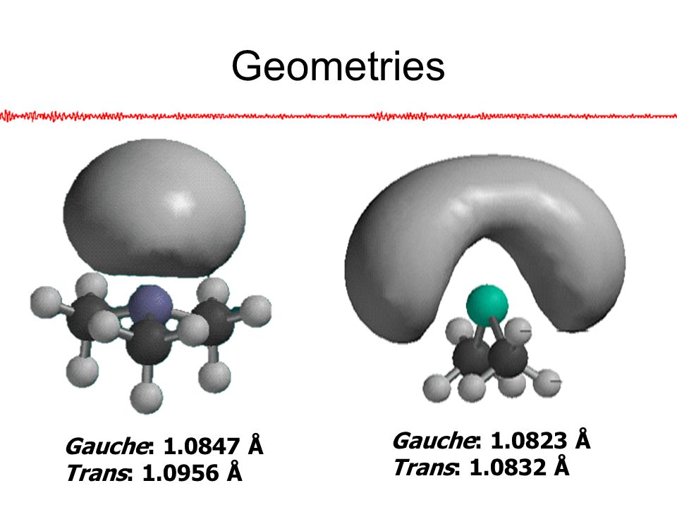 Comparison of the Second Overtone intensities of Trimethyl amine d0,d3,d6