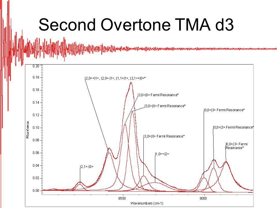 Second Overtone TMA d3