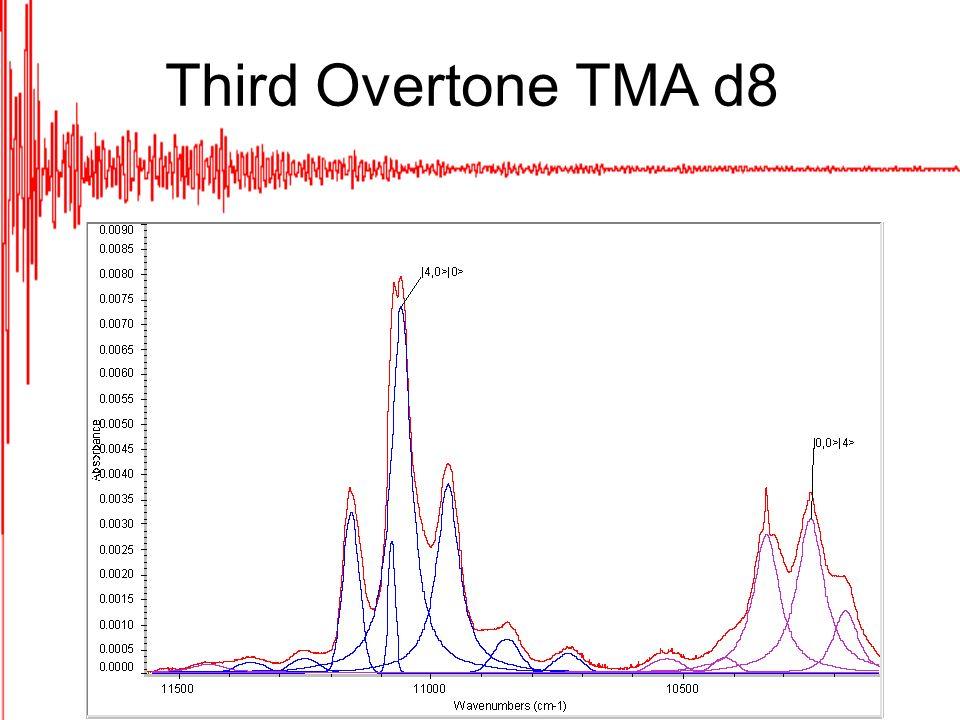 Third Overtone TMA d8