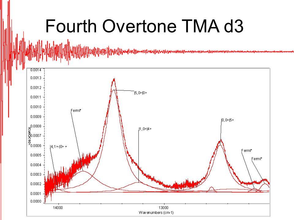 Fourth Overtone TMA d3