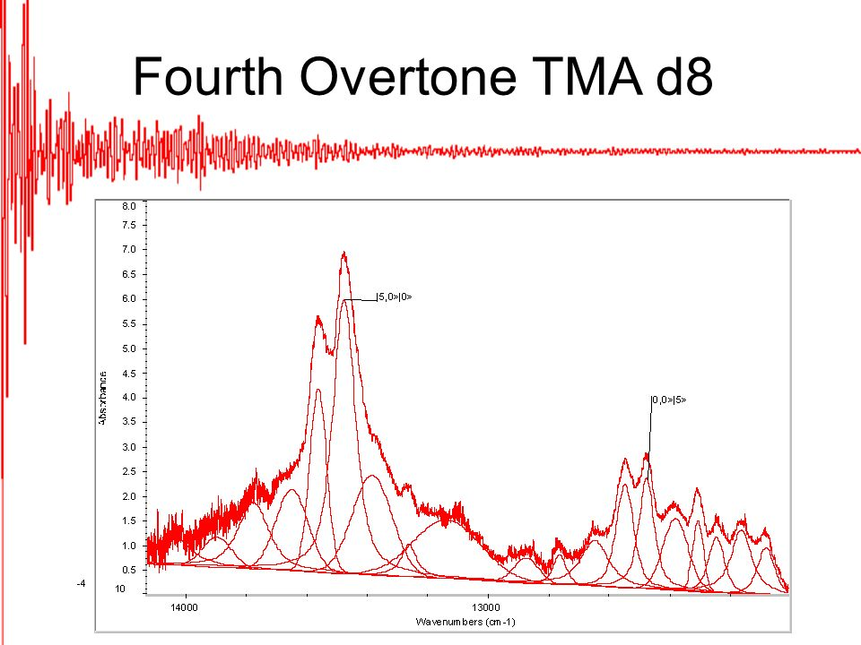 Fourth Overtone TMA d8