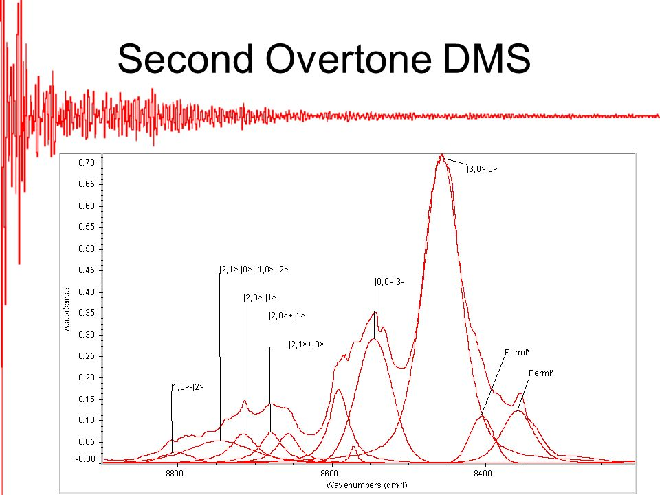 Second Overtone DMS