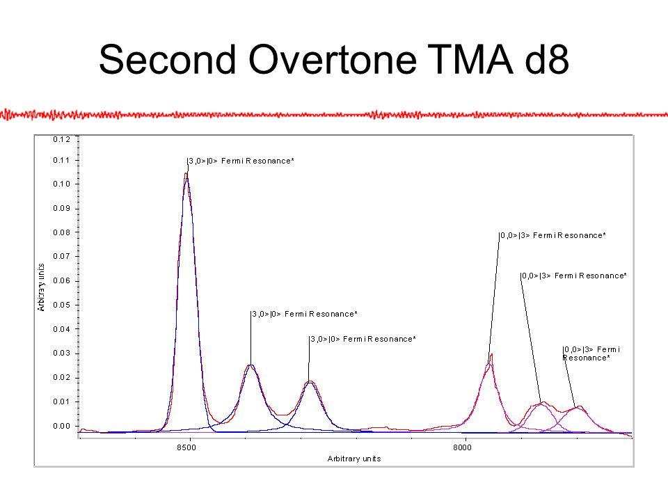Second Overtone TMA d8