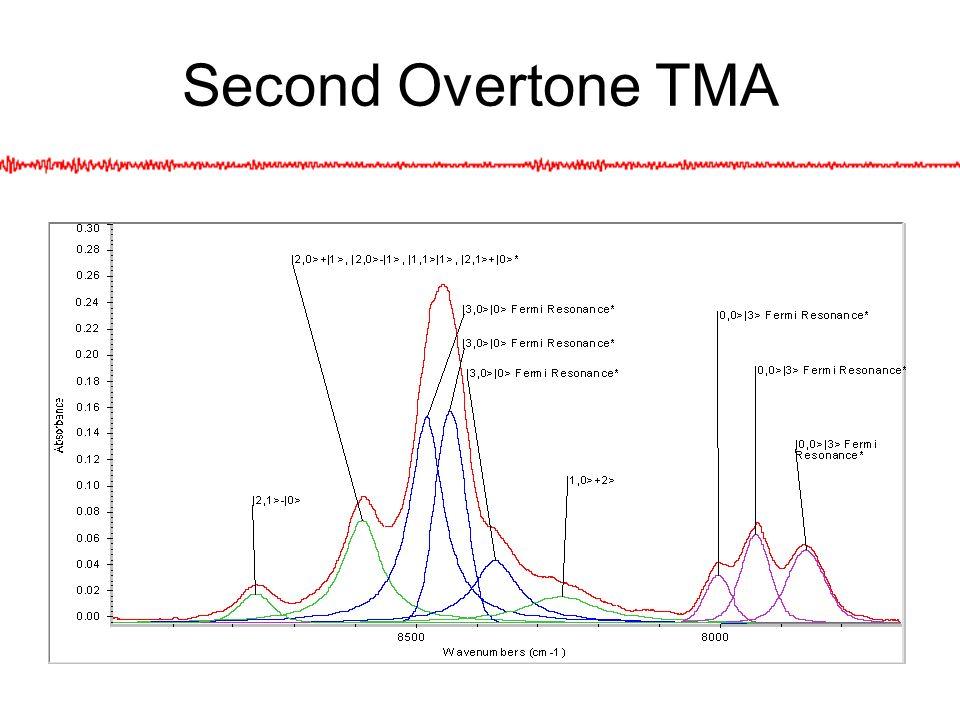 Second Overtone TMA