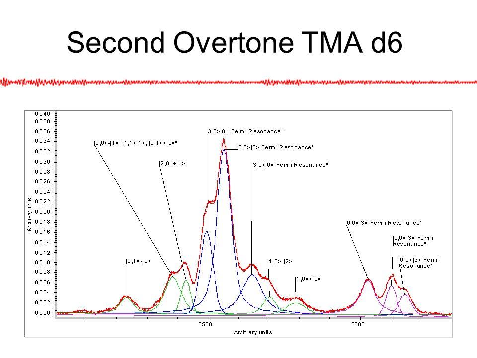 Second Overtone TMA d6