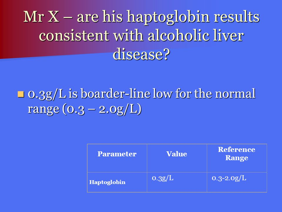Mr X – are his haptoglobin results consistent with alcoholic liver disease? 0.3g/L is boarder-line low for the normal range (0.3 – 2.0g/L) 0.3g/L is b