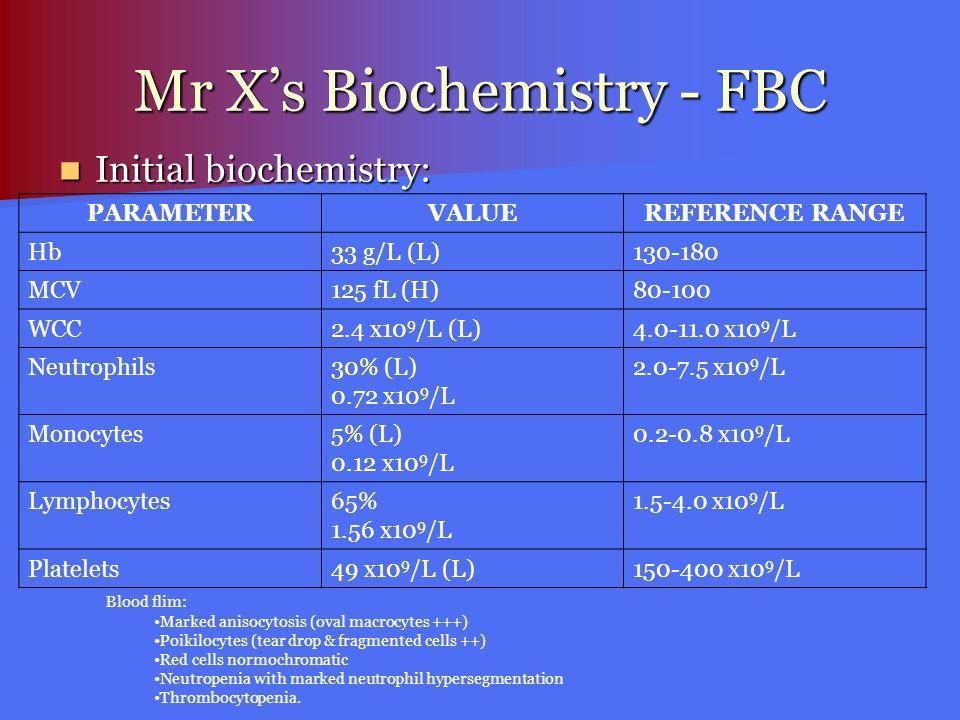 Mr Xs Biochemistry - FBC Initial biochemistry: Initial biochemistry: PARAMETERVALUEREFERENCE RANGE Hb33 g/L (L)130-180 MCV125 fL (H)80-100 WCC2.4 x10