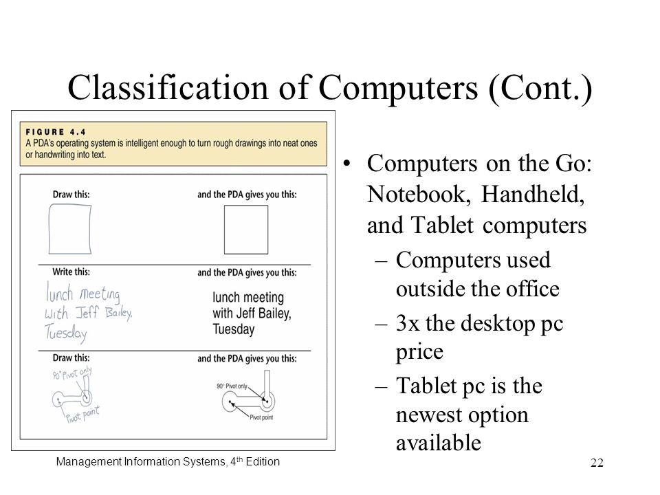 Management Information Systems, 4 th Edition 22 Classification of Computers (Cont.) Computers on the Go: Notebook, Handheld, and Tablet computers –Com