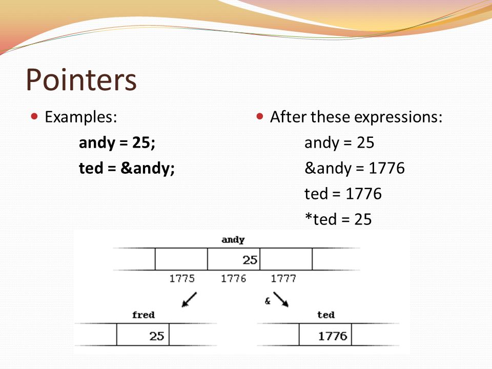Pointers Examples: andy = 25; ted = &andy; After these expressions: andy = 25 &andy = 1776 ted = 1776 *ted = 25