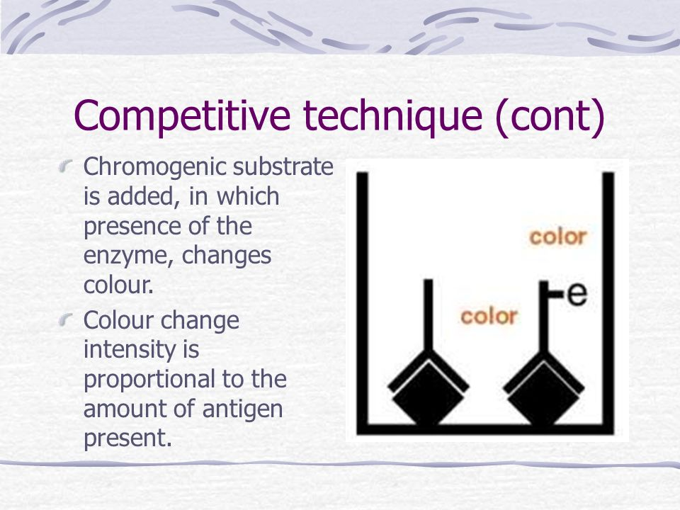 Competitive technique (cont) Chromogenic substrate is added, in which presence of the enzyme, changes colour. Colour change intensity is proportional