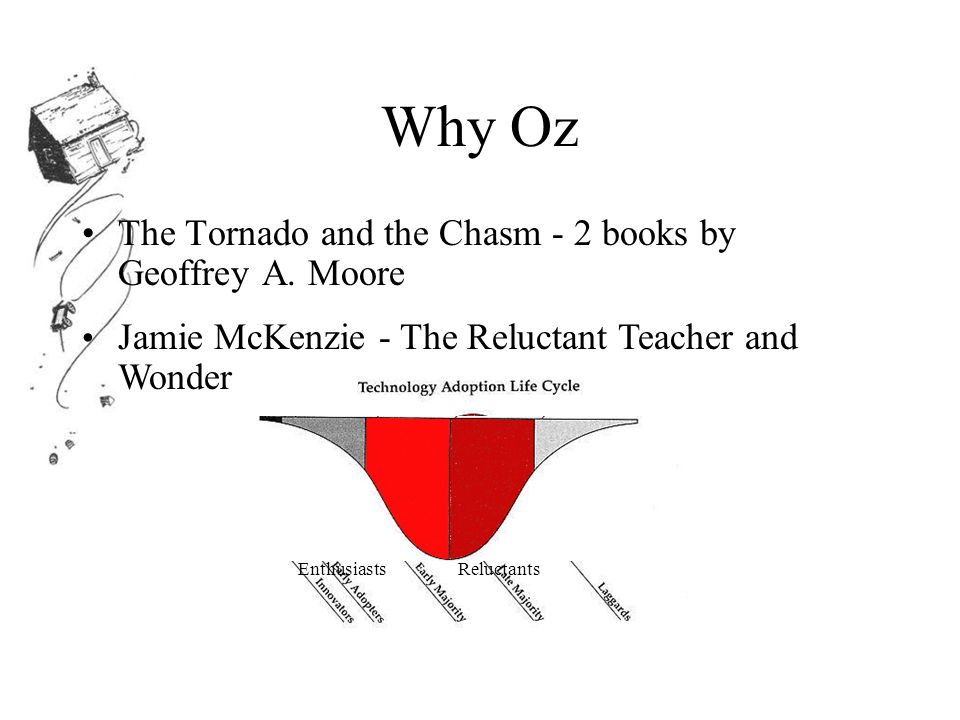 Why Oz The Tornado and the Chasm - 2 books by Geoffrey A.