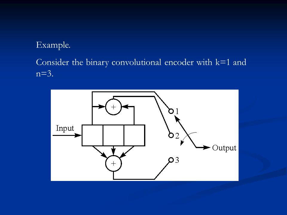 Example. Consider the binary convolutional encoder with k=1 and n=3.