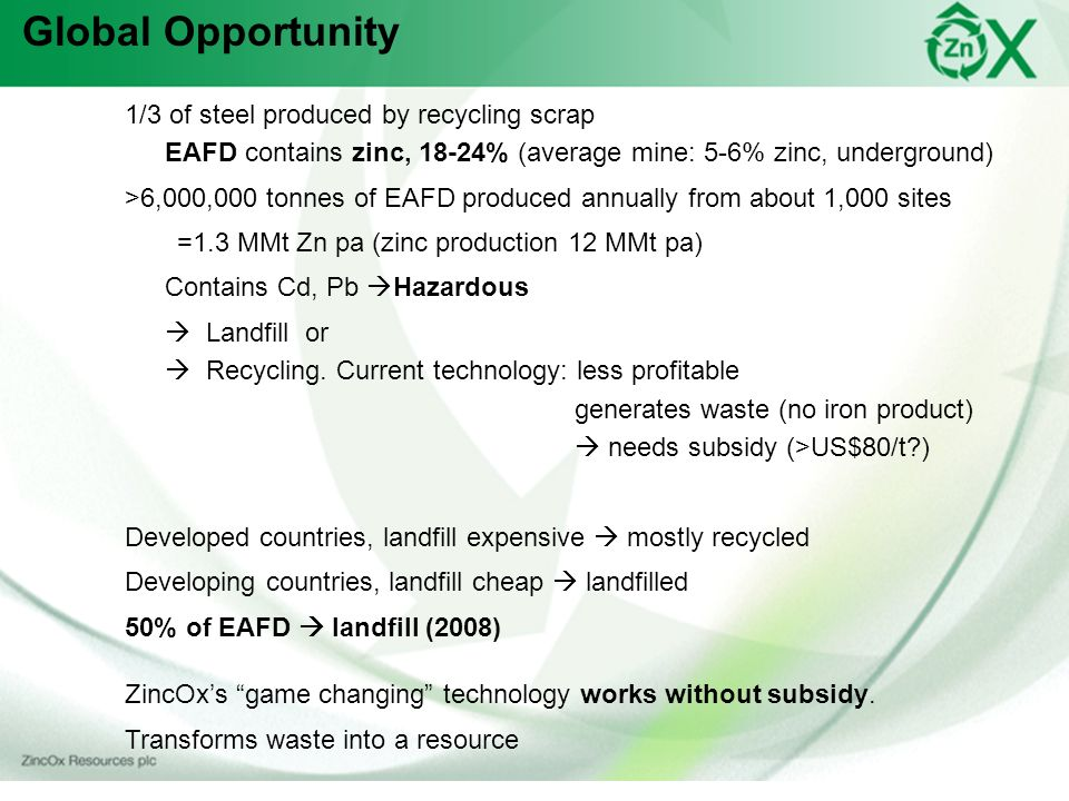 Global Opportunity 1/3 of steel produced by recycling scrap EAFD contains zinc, 18-24% (average mine: 5-6% zinc, underground) >6,000,000 tonnes of EAFD produced annually from about 1,000 sites =1.3 MMt Zn pa (zinc production 12 MMt pa) Contains Cd, Pb Hazardous Landfill or Recycling.