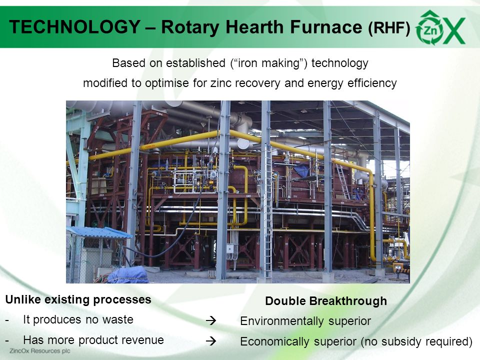 TECHNOLOGY – Rotary Hearth Furnace (RHF) Based on established (iron making) technology modified to optimise for zinc recovery and energy efficiency Unlike existing processes -It produces no waste -Has more product revenue Double Breakthrough Environmentally superior Economically superior (no subsidy required)