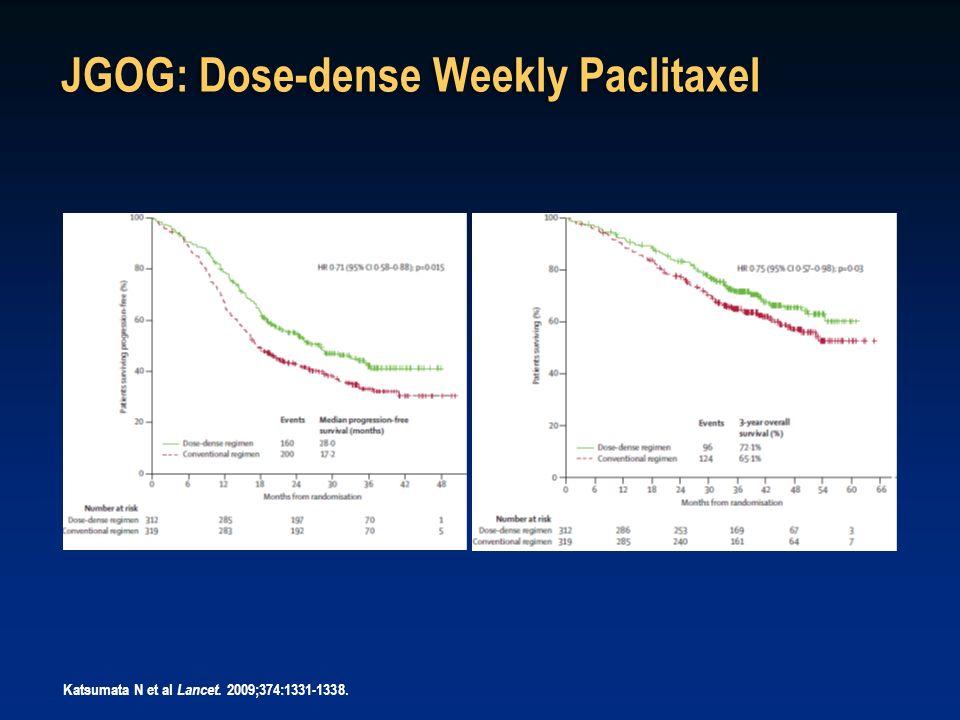 JGOG: Dose-dense Weekly Paclitaxel Katsumata N et al Lancet. 2009;374:1331-1338.