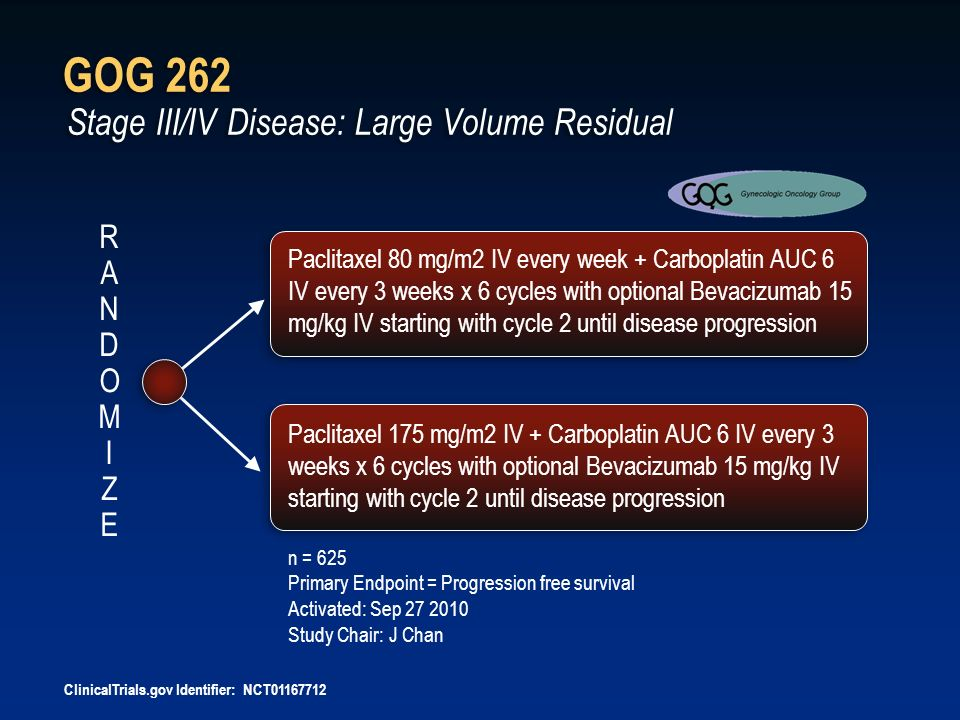 GOG 262 Stage III/IV Disease: Large Volume Residual Paclitaxel 80 mg/m2 IV every week + Carboplatin AUC 6 IV every 3 weeks x 6 cycles with optional Be