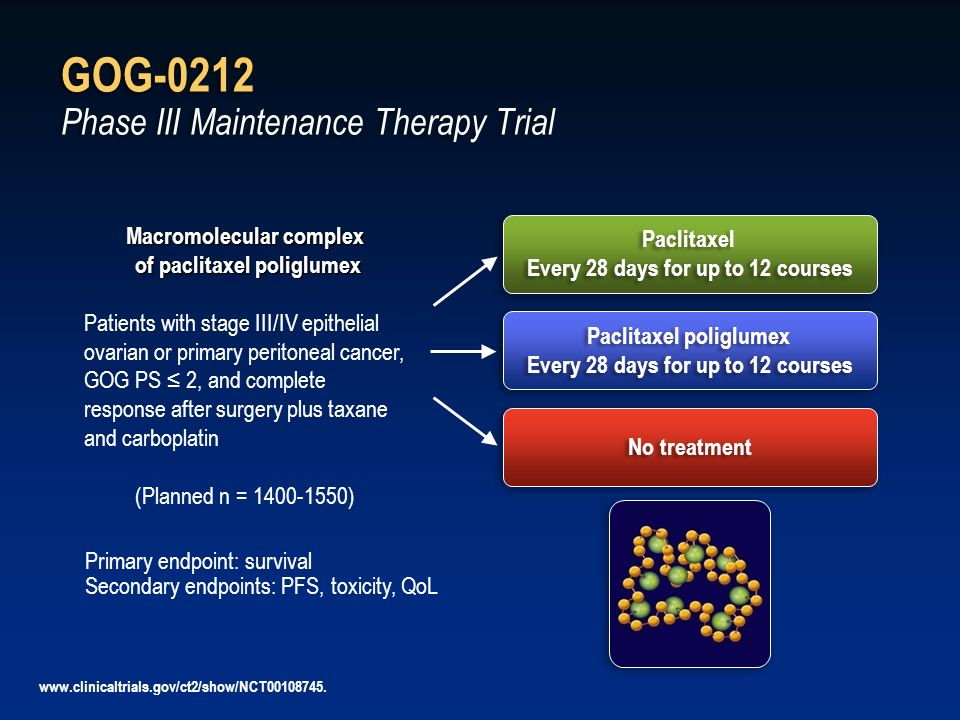 GOG-0212 Phase III Maintenance Therapy Trial Primary endpoint: survival Secondary endpoints: PFS, toxicity, QoL www.clinicaltrials.gov/ct2/show/NCT001