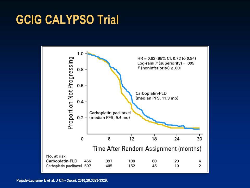 GCIG CALYPSO Trial Pujade-Lauraine E et al. J Clin Oncol. 2010;28:3323-3329.