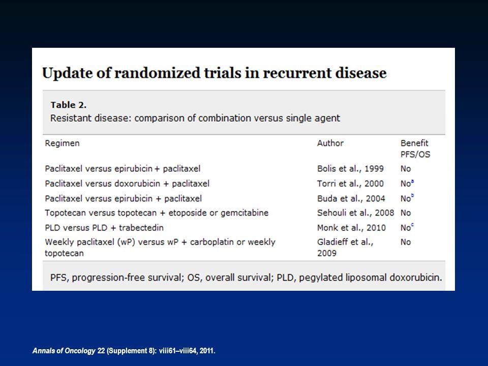 Annals of Oncology 22 (Supplement 8): viii61–viii64, 2011.