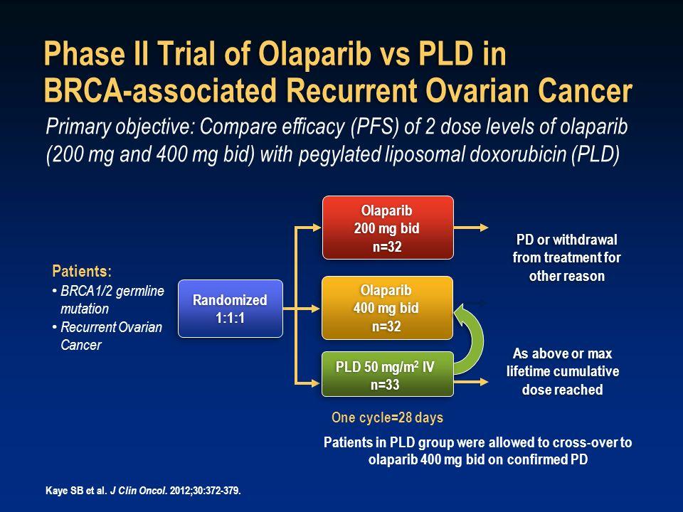 Randomized 1:1:1 Randomized 1:1:1 Olaparib 200 mg bid n=32 Olaparib 200 mg bid n=32 PD or withdrawal from treatment for other reason As above or max l