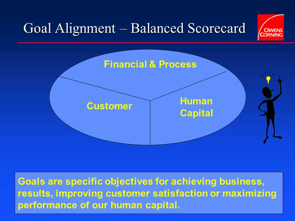 Elements of Performance Management (ADP) Achievement and Development Process Goal Alignment Continuous Feedback Summary Discussion Human Resource Review Goal alignment focuses employees on business goals
