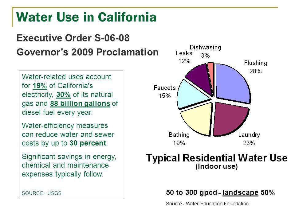 Indoor Water Use (DSA) 20% Savings of potable water Performance or prescriptive standards, using tables 5.303.2.2 or 5.303.2.3 Multiple showerheads serving one shower Wastewater reduction of 20% Standards for plumbing fixtures and fittings Standards referenced in Table 5.503.6 WATER EFFICIENCY AND CONSERVATION Chapter 5-Division 5.3