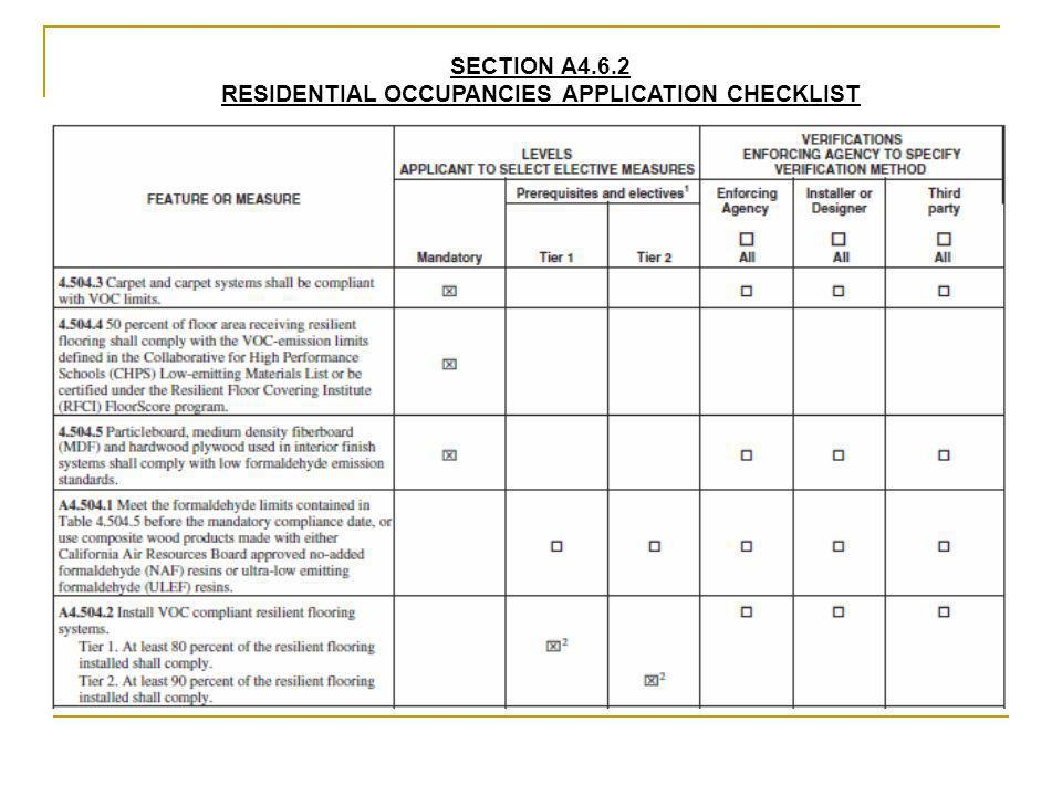 SECTION A4.6.2 RESIDENTIAL OCCUPANCIES APPLICATION CHECKLIST