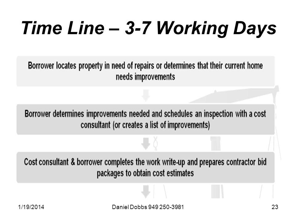 1/19/2014Daniel Dobbs 949 250-398123 Time Line – 3-7 Working Days